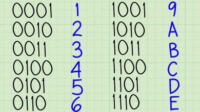 جدول ارقام الباينري