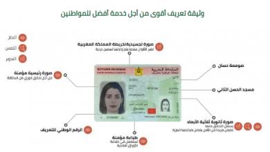 وثائق تجديد بطاقة التعريف الوطنية المغربية