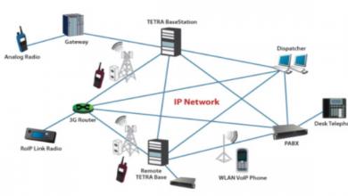 أنظمة الراديو المتنقلة Mobile Radio Systems