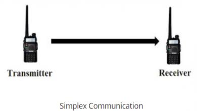 اتصالات الارسال البسيط Simplex communication
