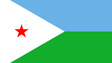 الناتج المحلي في جيبوتي