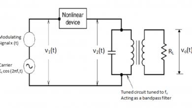 كيفية إنشاء موجات AM باستخدام معدل القانون المربع Square Law