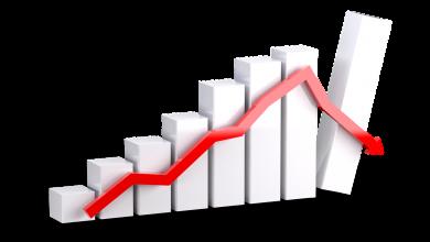 ما هي آثار مشاكل التدفق النقدي على الشركة؟