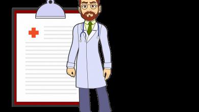 متلازمة تشاندلر – Chandler's Syndrome