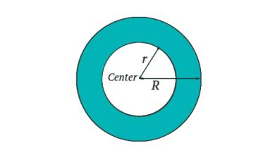 الشكل الحلقي annulus هو شكل هندسي ناتج عن تداخل