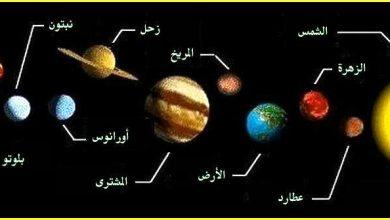 ترتيب الارض من حيث القرب من الشمس