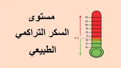 جدول معدل السكر التراكمي الطبيعي
