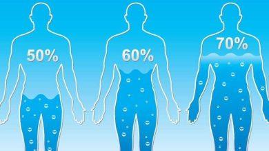 نسبة الماء في جسم الانسان